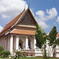 Zicht op het Nationaal Museum