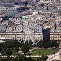 Reuzenrad aan de Tuilerieën